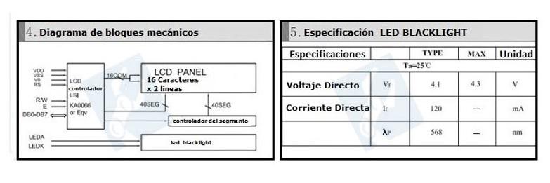 especificacion 3